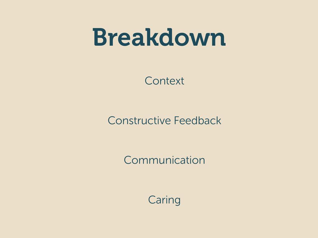 Breakdown Context Constructive Feedback Communi...