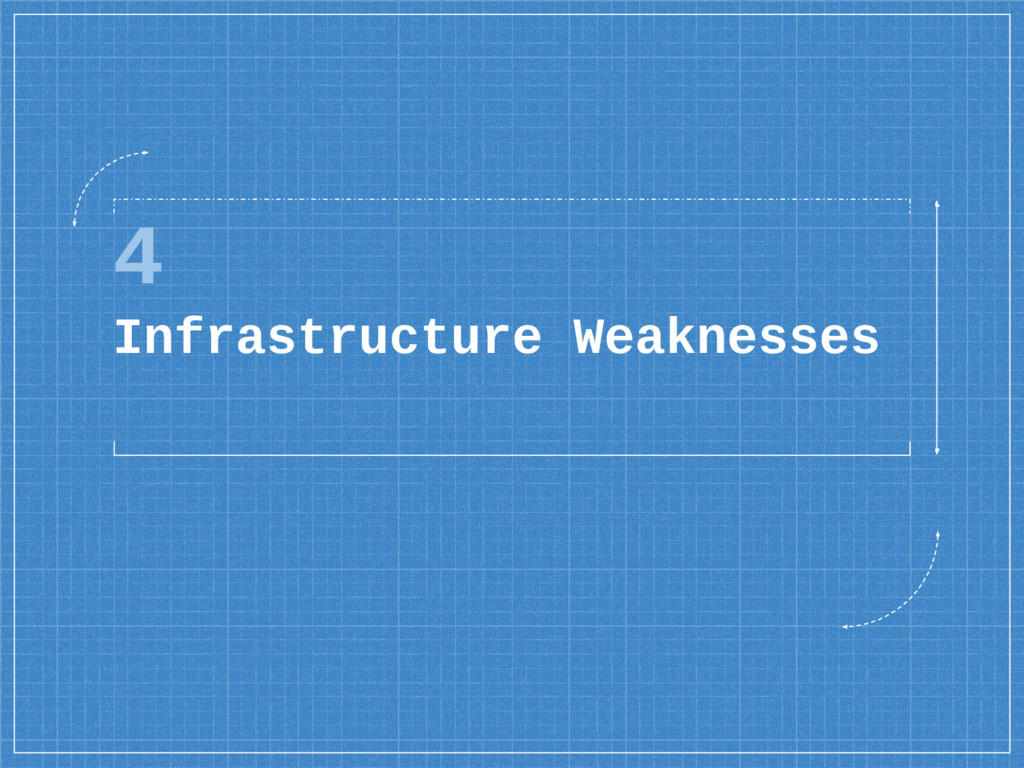 4 Infrastructure Weaknesses
