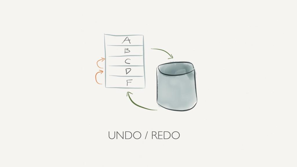 UNDO / REDO