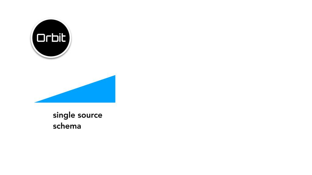 single source schema