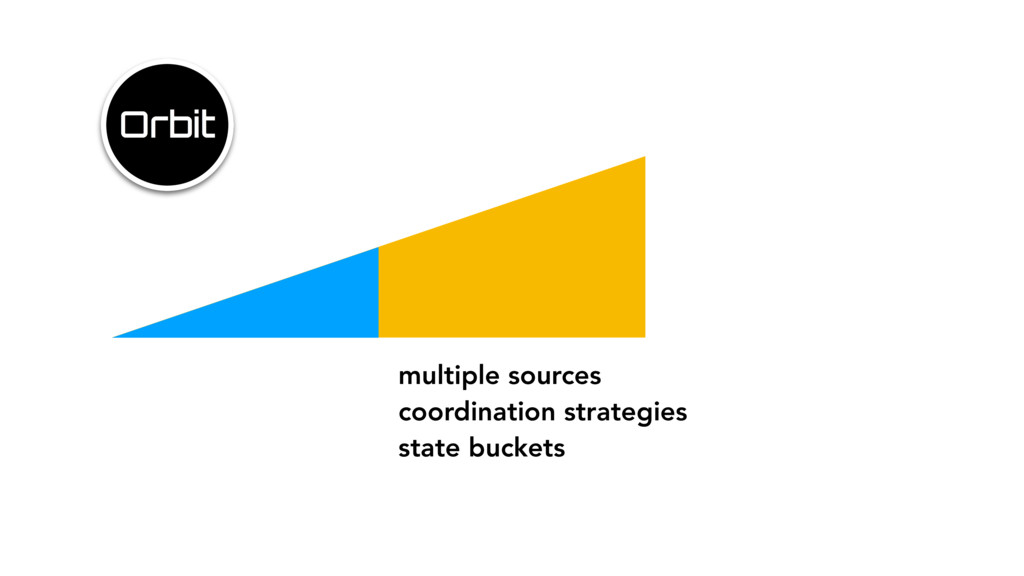 multiple sources coordination strategies state...