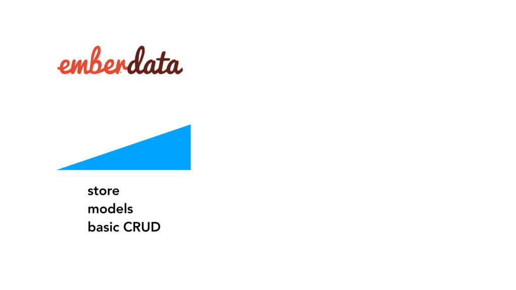store models basic CRUD
