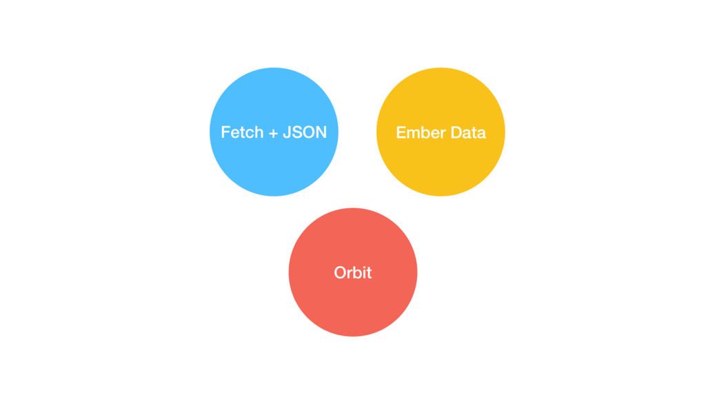 Orbit Fetch + JSON Ember Data