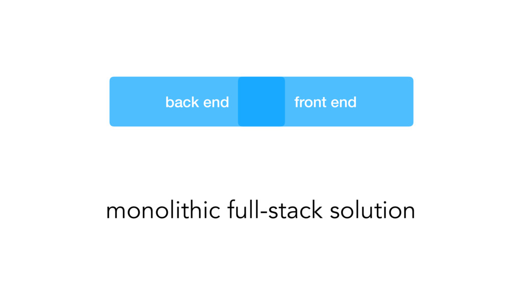 monolithic full-stack solution back end front e...