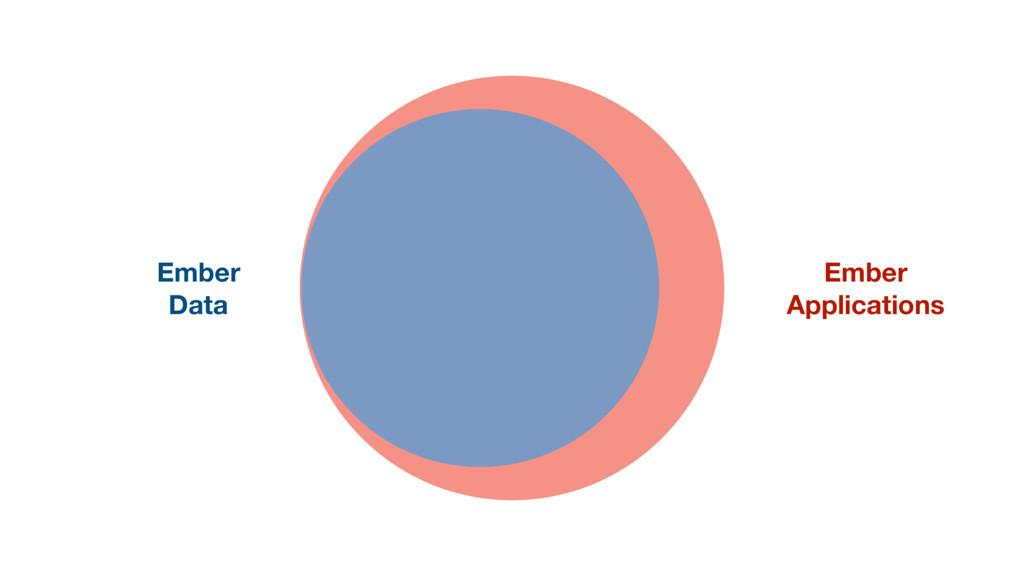 Ember Applications Ember Data