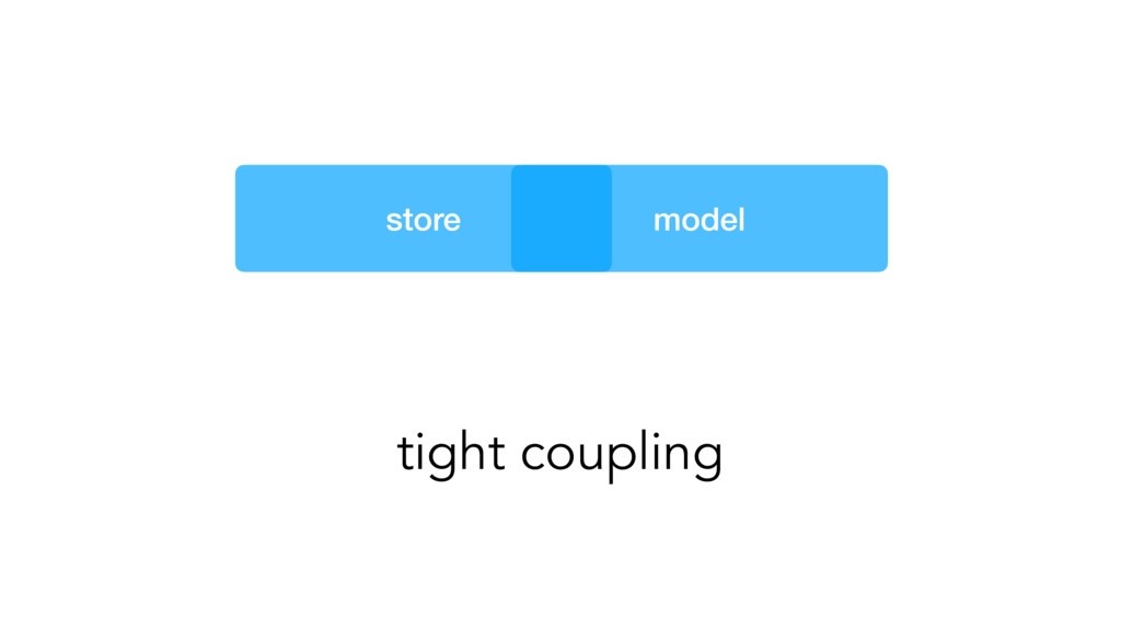 tight coupling store model