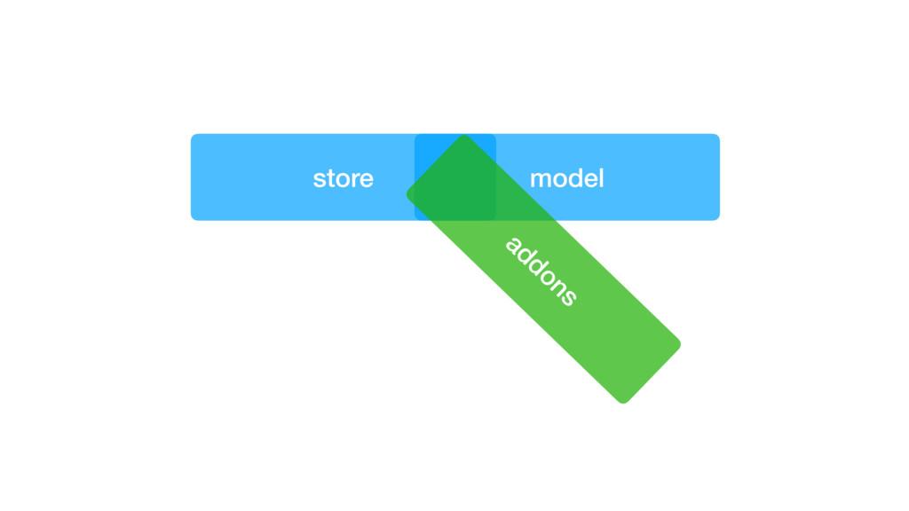 store model addons