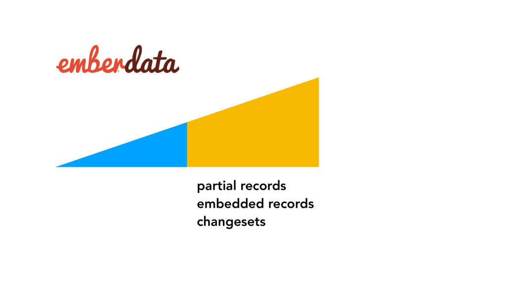 partial records embedded records changesets