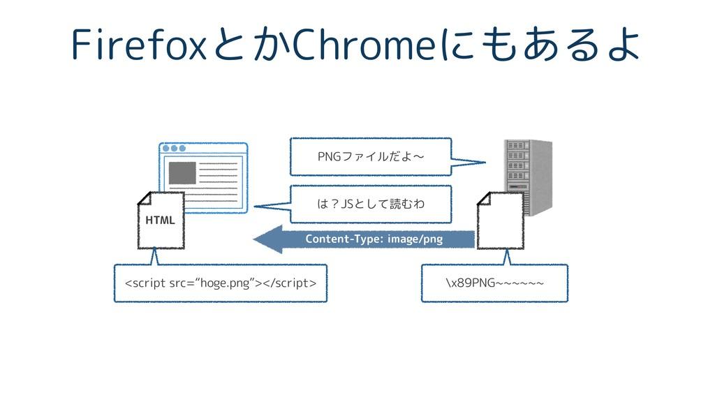 FirefoxとかChromeにもあるよ HTML PNGファイルだよ〜 は?JSとして読むわ...