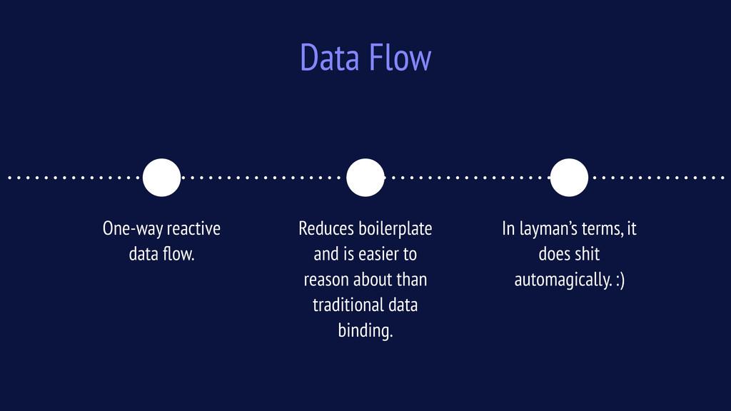 Data Flow One-way reactive data flow. Reduces bo...