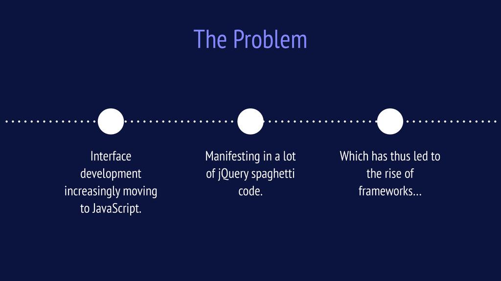 The Problem Interface development increasingly ...