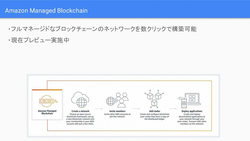 Amazon Managed Blockchain ・フルマネージドなブロックチェーンのネット...