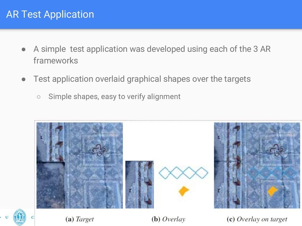 AR Test Application ● A simple test application...