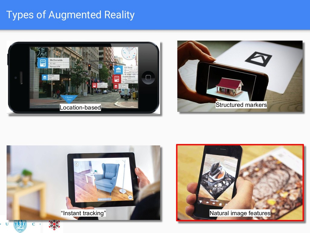 Types of Augmented Reality Location-based Struc...