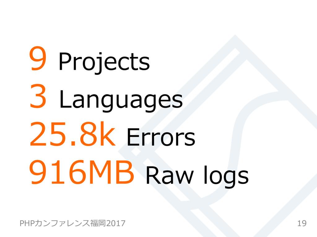 9 Projects 3 Languages 25.8k Errors 916MB Raw l...