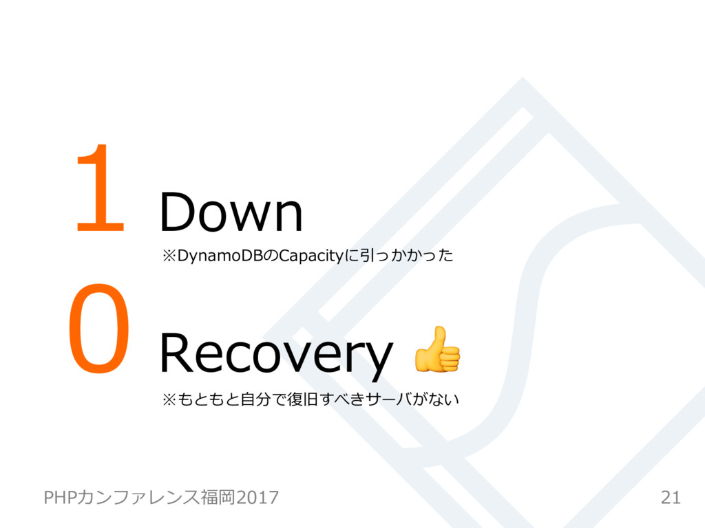 1 Down 0 Recovery  21 PHPカンファレンス福岡2017 ※DynamoD...