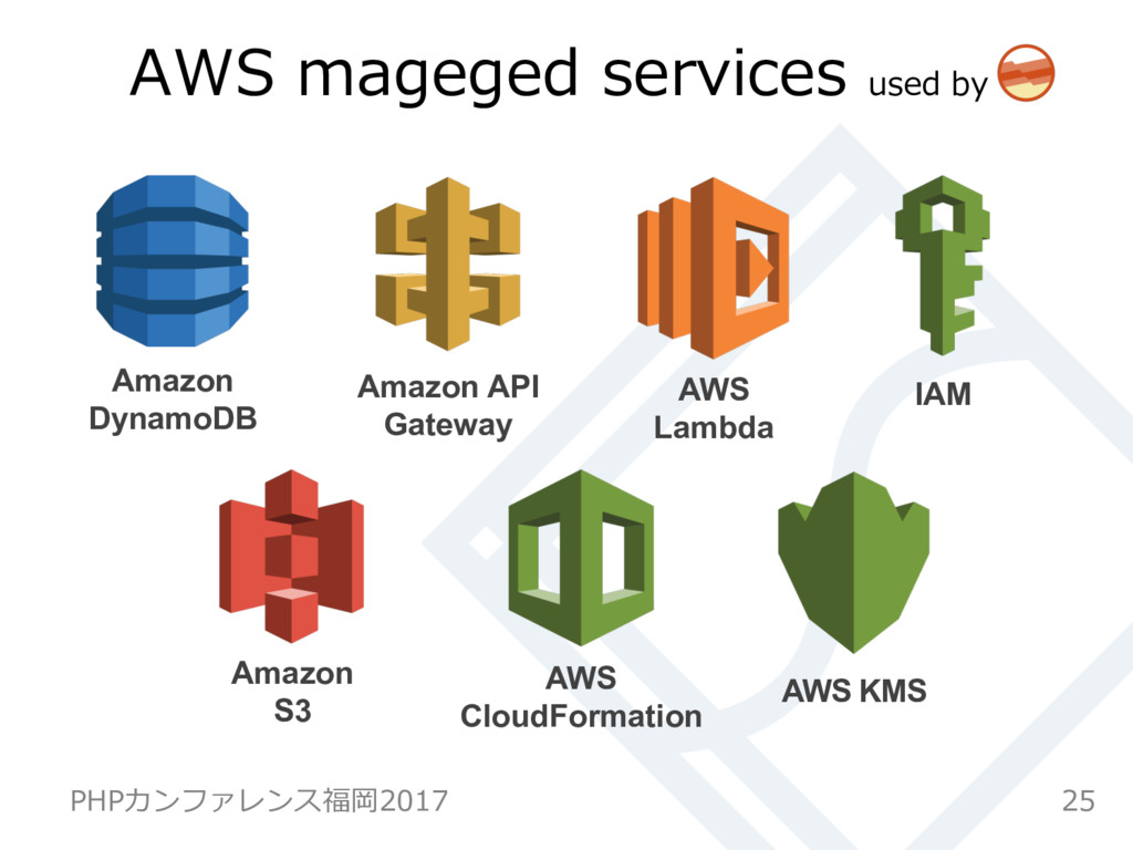 25 PHPカンファレンス福岡2017 AWS Lambda Amazon S3 Amazon...