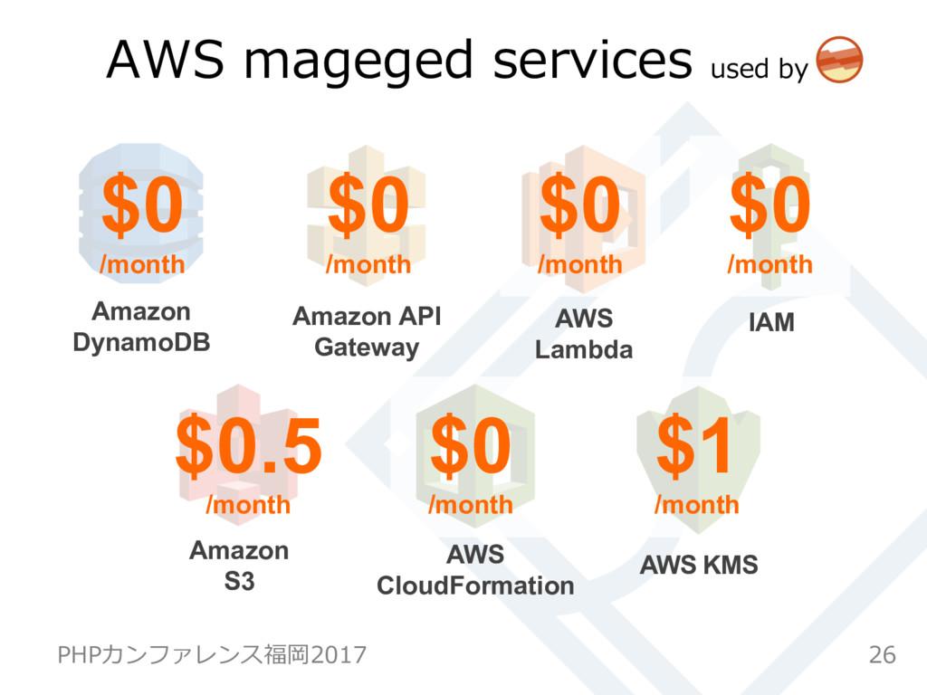 26 PHPカンファレンス福岡2017 AWS Lambda Amazon S3 Amazon...