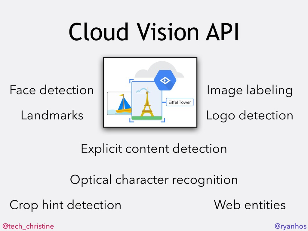@tech_christine @ryanhos Cloud Vision API Landm...
