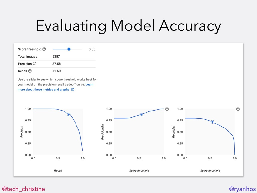 @tech_christine @ryanhos Evaluating Model Accur...