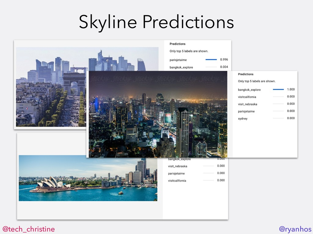 @tech_christine @ryanhos Skyline Predictions