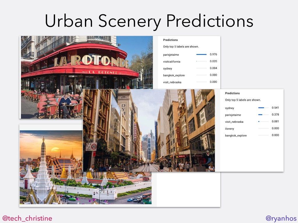 @tech_christine @ryanhos Urban Scenery Predicti...
