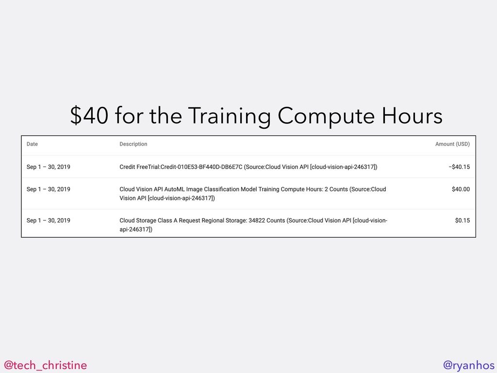 @tech_christine @ryanhos $40 for the Training C...