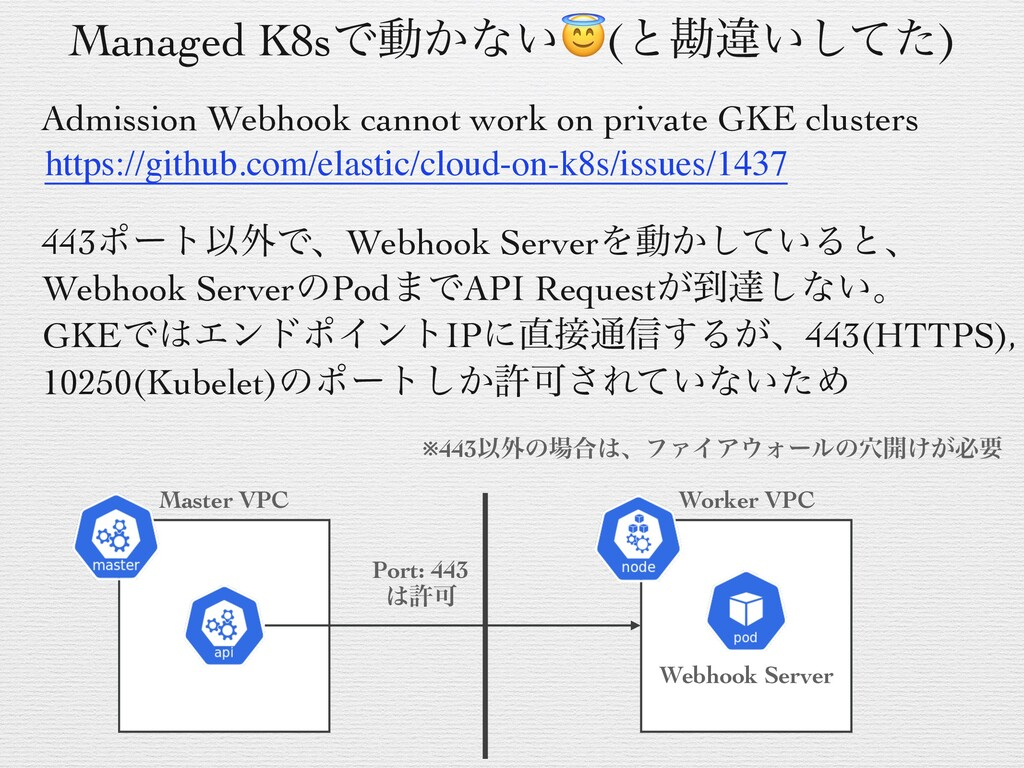 Managed K8sͰಈ͔ͳ͍(ͱצҧ͍ͯͨ͠) Admission Webhook can...