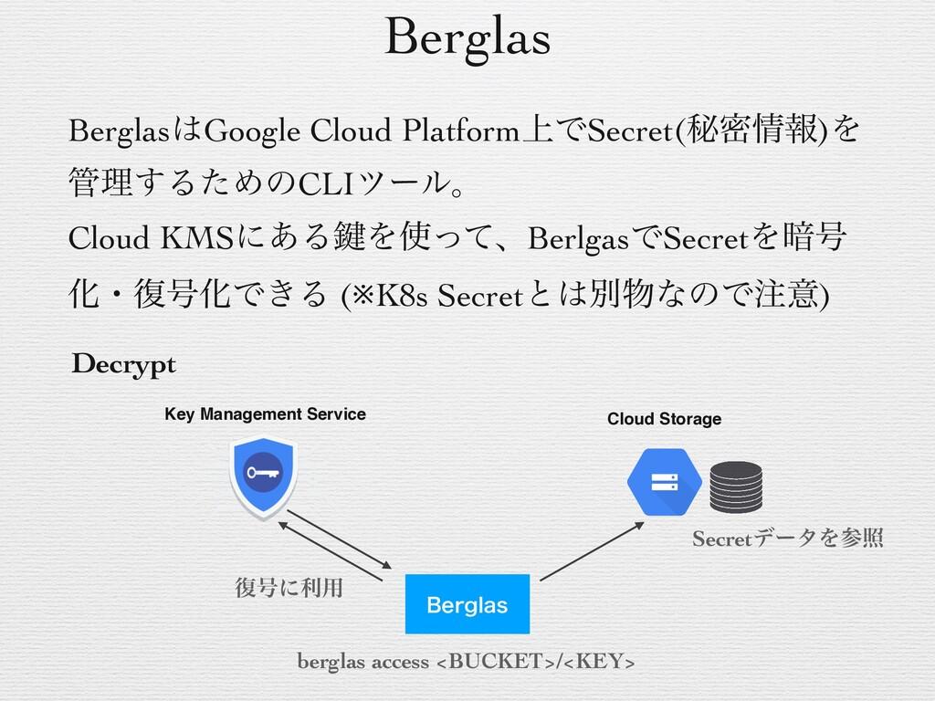 Berglas BerglasGoogle Cloud Platform্ͰSecret(ൿ...