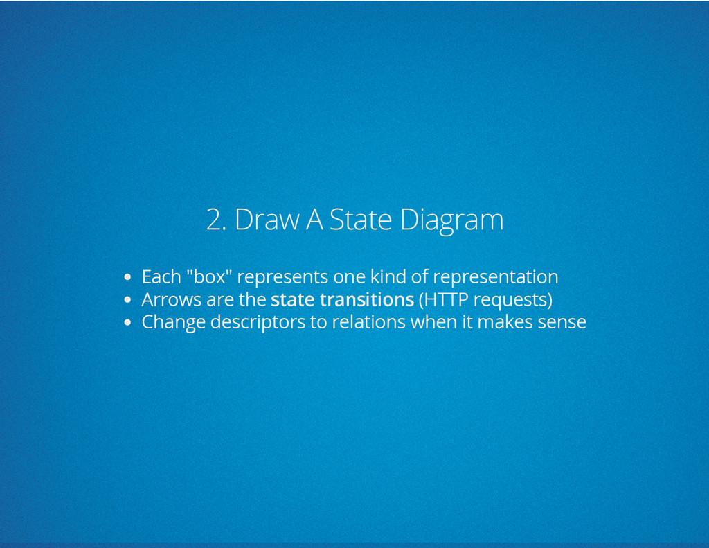 "2. Draw A State Diagram Each ""box"" represents o..."