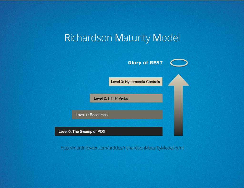 Richardson Maturity Model http://martinfowler.c...