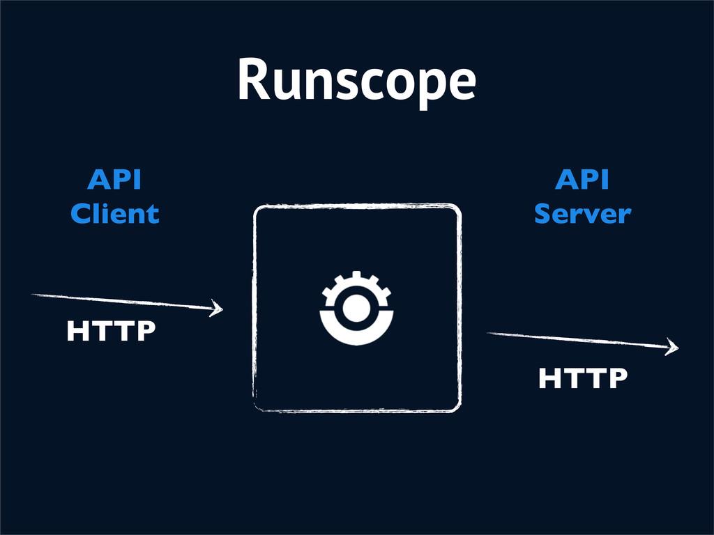 Runscope API Client HTTP API Server HTTP