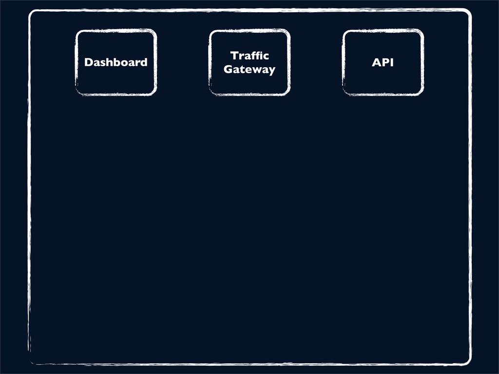Dashboard Traffic Gateway API