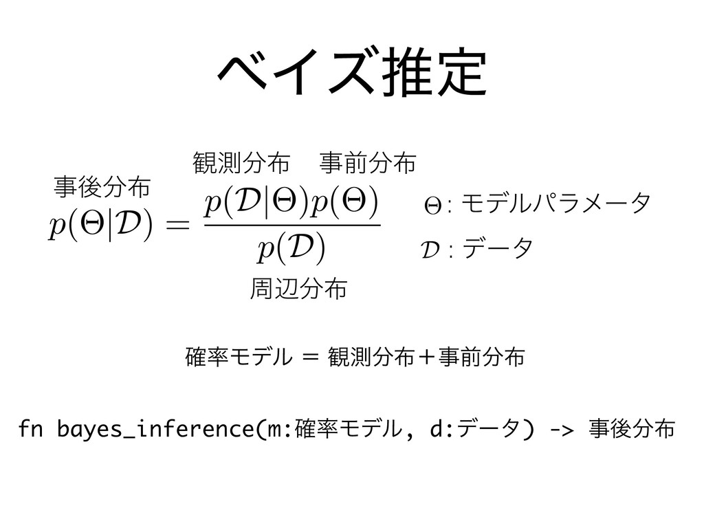 ϕΠζਪఆ fn bayes_inference(m:֬Ϟσϧ, d:σʔλ) -> ޙ...