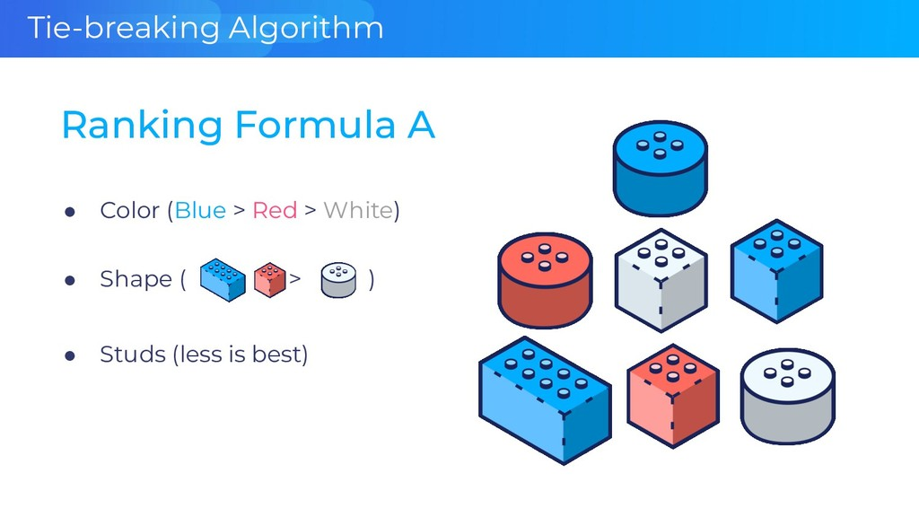 Tie-breaking Algorithm ● Color (Blue > Red > Wh...