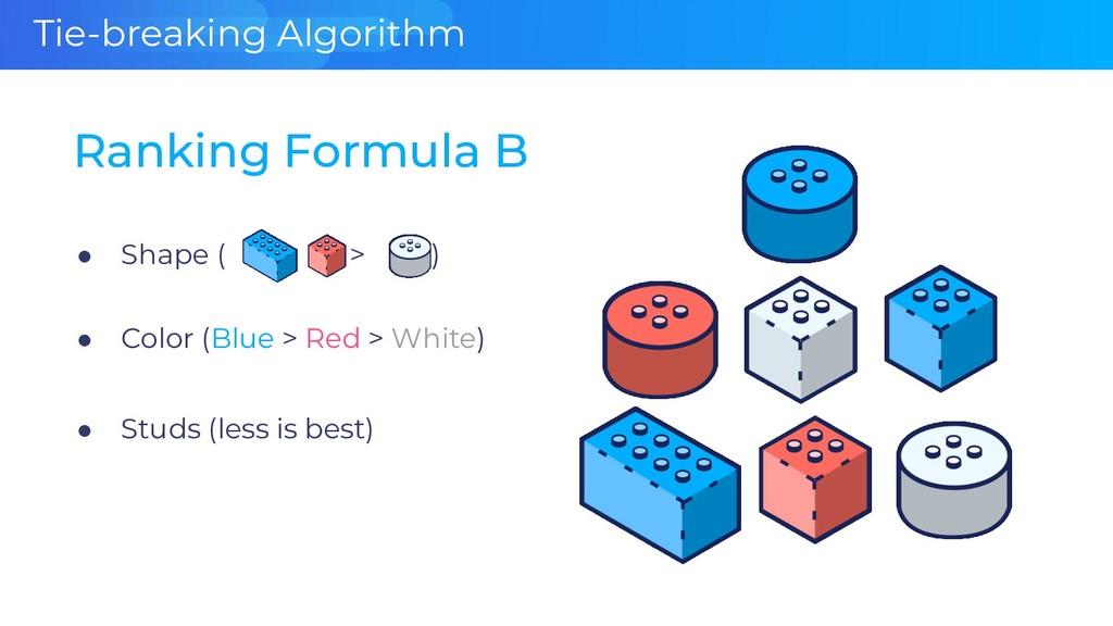 Tie-breaking Algorithm ● Shape ( > ) Ranking Fo...