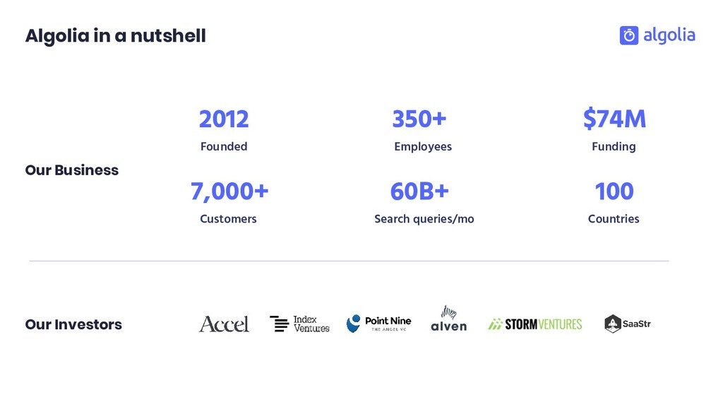 Our Investors $74M Funding Founded 2012 Employe...