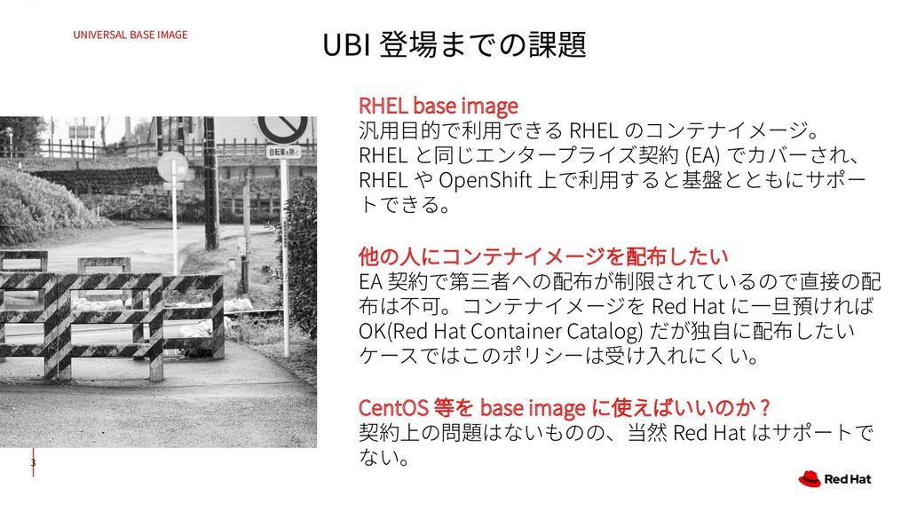 UBI 登場までの課題 UNIVERSAL BASE IMAGE 3 RHEL base im...