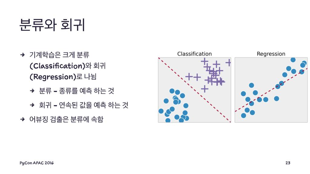 ࠙ܨ৬ ഥӈ 4 ӝ҅ण ѱ ࠙ܨ (Classification)৬ ഥӈ (Regr...