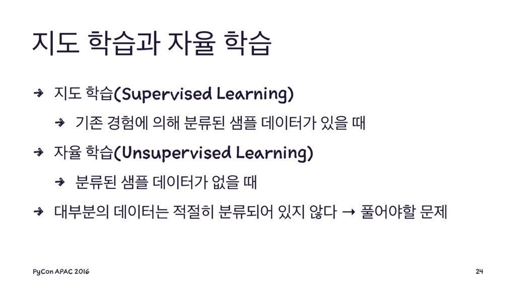 ب णҗ ਯ ण 4 ب ण(Supervised Learning) 4 ӝઓ ...