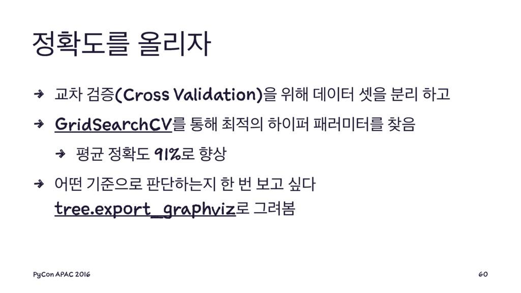 ഛبܳ ৢܻ 4 Үର Ѩૐ(Cross Validation)ਸ ਤ೧ ؘఠ ਸ ࠙...