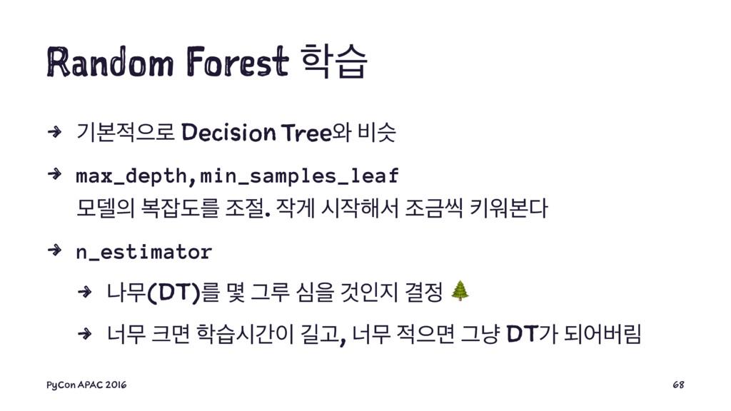 Random Forest ण 4 ӝࠄਵ۽ Decision Tree৬ ࠺त 4 ma...
