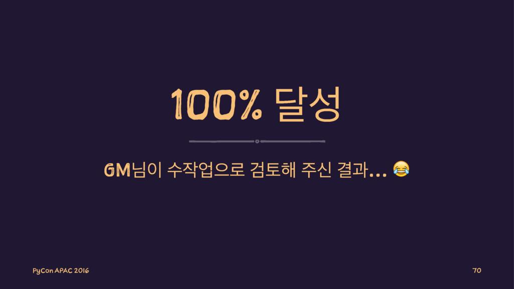 100% ׳ GMש ࣻসਵ۽ Ѩష೧ न Ѿҗ… ! PyCon APAC 2016...