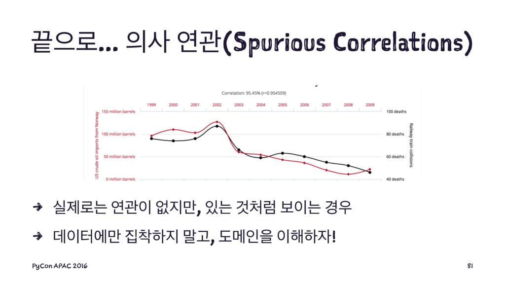 ਵ۽...  োҙ(Spurious Correlations) 4 पઁ۽ח োҙ ...