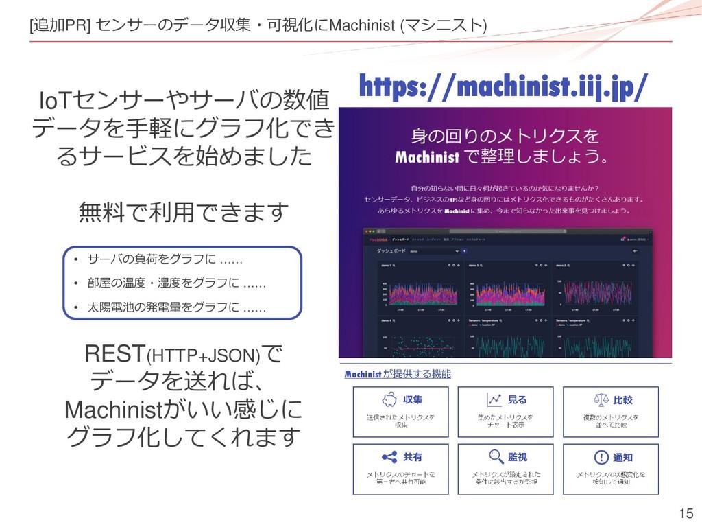 15 [追加PR] センサーのデータ収集・可視化にMachinist (マシニスト) IoTセ...