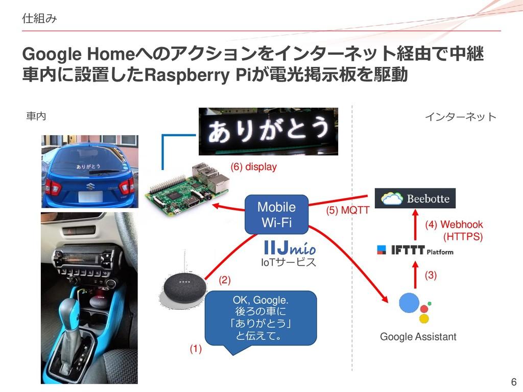 6 仕組み Google Homeへのアクションをインターネット経由で中継 車内に設置したRa...