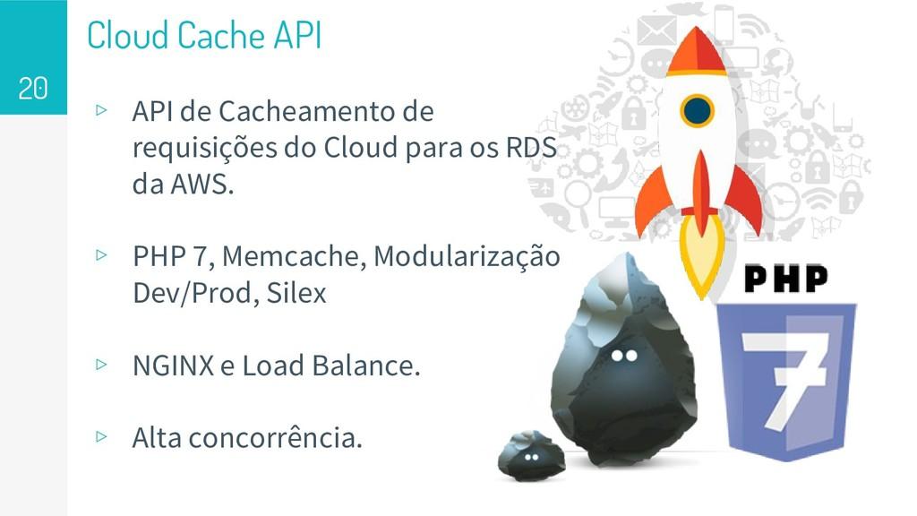 Cloud Cache API ▹ API de Cacheamento de requisi...