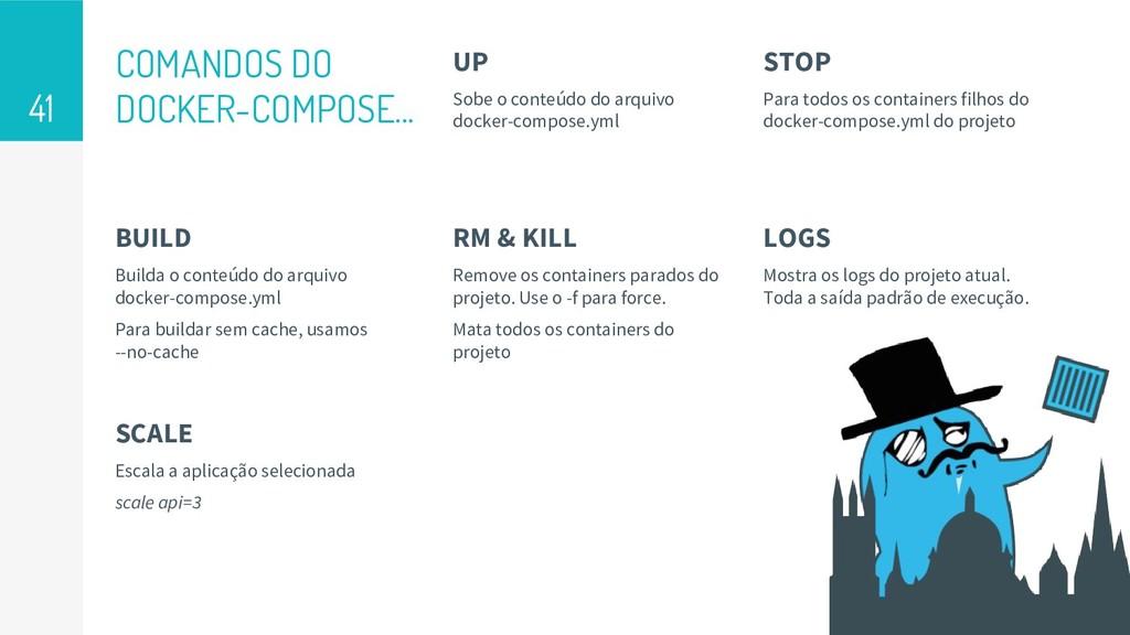 COMANDOS DO DOCKER-COMPOSE... BUILD Builda o co...