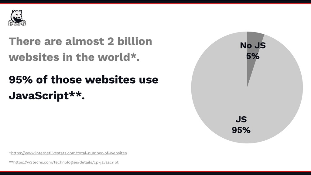 JS 95% No JS 5% There are almost 2 billion webs...