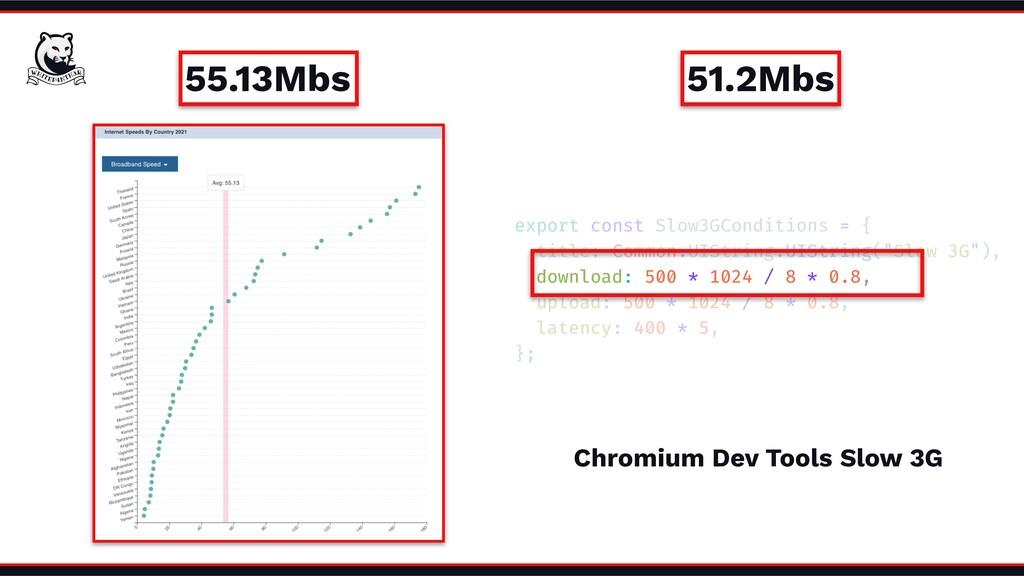 55.13Mbs 51.2Mbs export const Slow3GConditions ...